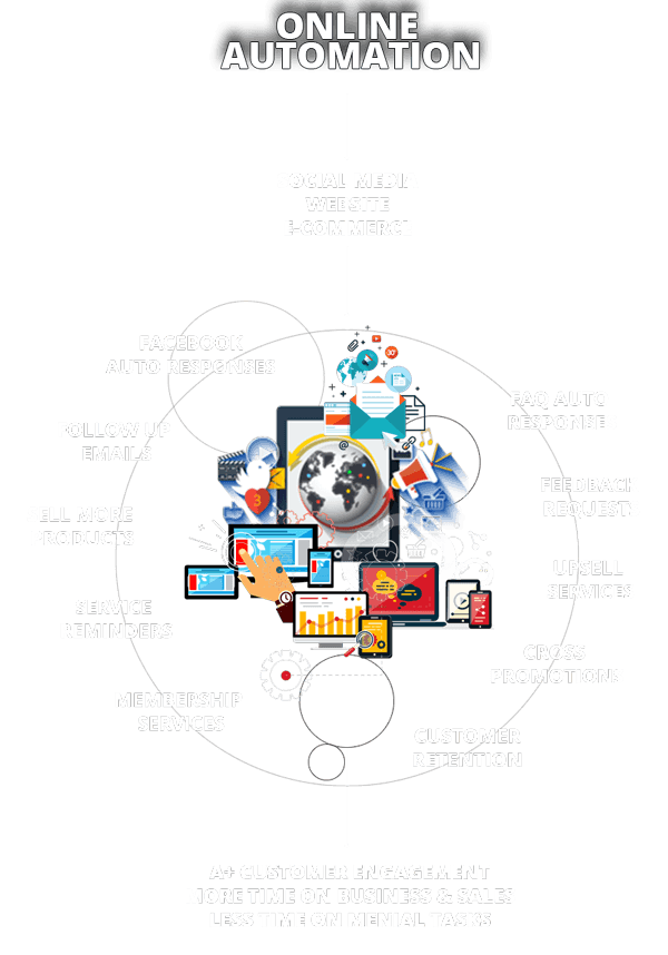 Business-Online-Automation......