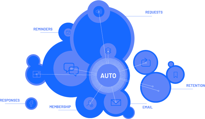 marketing-automation-diagram